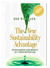 Bob_Willard_The_Sustainability_Advantage