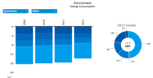 Energy_consumption_SAP_2012