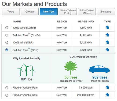 renewable energy | In Good Company: Singh on CSR